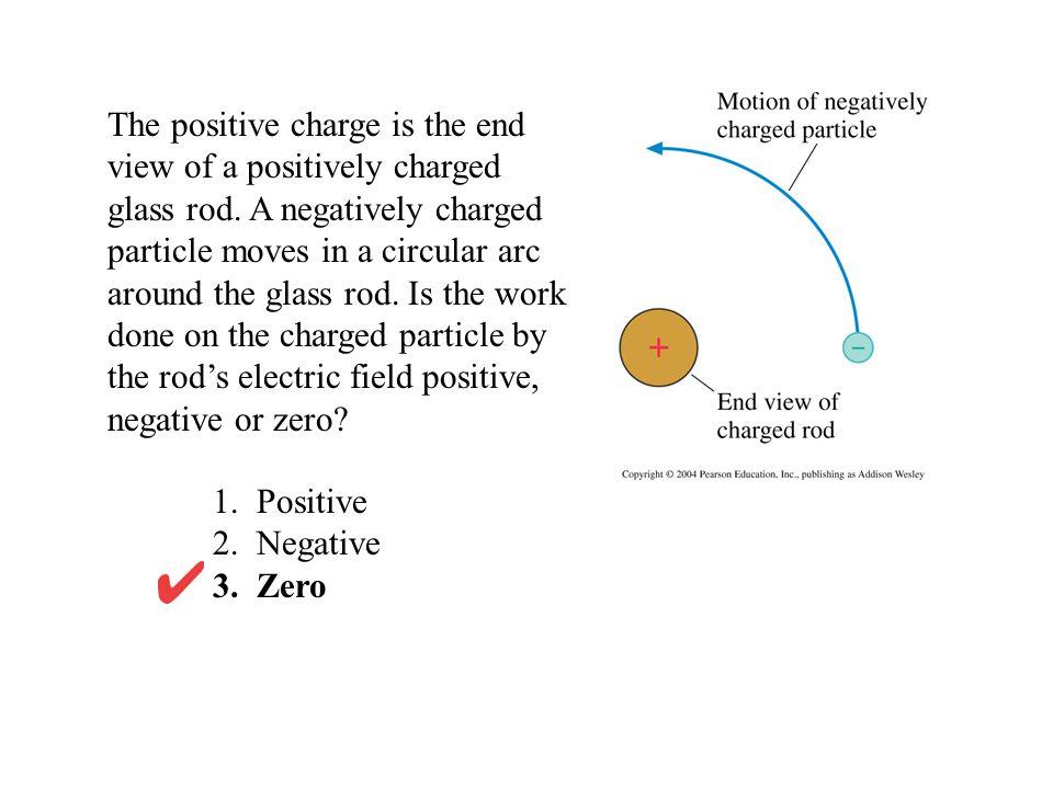 1.Positive 2. Negative 3.
