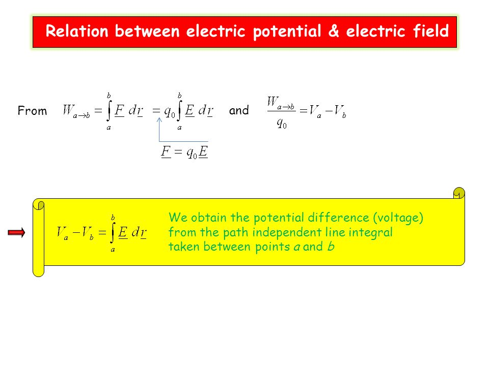 From and We obtain the potential difference (voltage) from the path independent line integral taken between points a and b