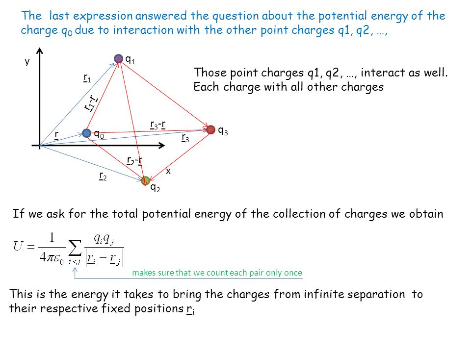 The last expression answered the question about the potential energy of the charge q 0 due to interaction with the other point charges q1, q2, …, r x y q0q0 r1r1 q1q1 r1-rr1-r r3-rr3-r q2q2 r2r2 r2-rr2-r q3q3 r3r3 Those point charges q1, q2, …, interact as well.
