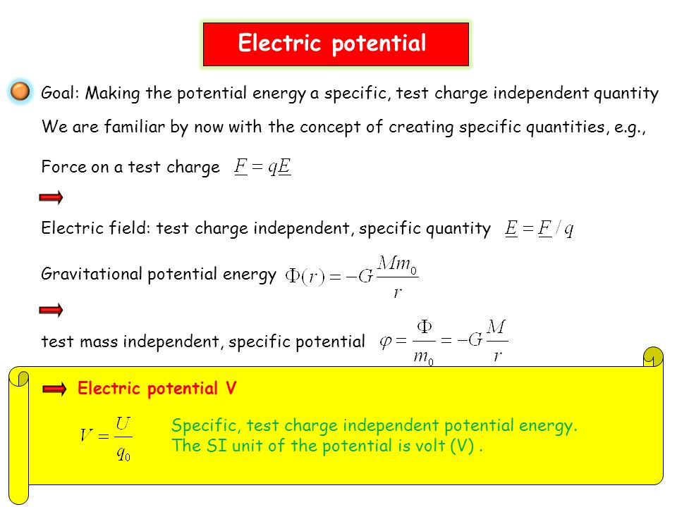 Goal: Making the potential energy a specific, test charge independent quantity We are familiar by now with the concept of creating specific quantities, e.g., Force on a test charge Electric field: test charge independent, specific quantity Gravitational potential energy test mass independent, specific potential Electric potential V Specific, test charge independent potential energy.