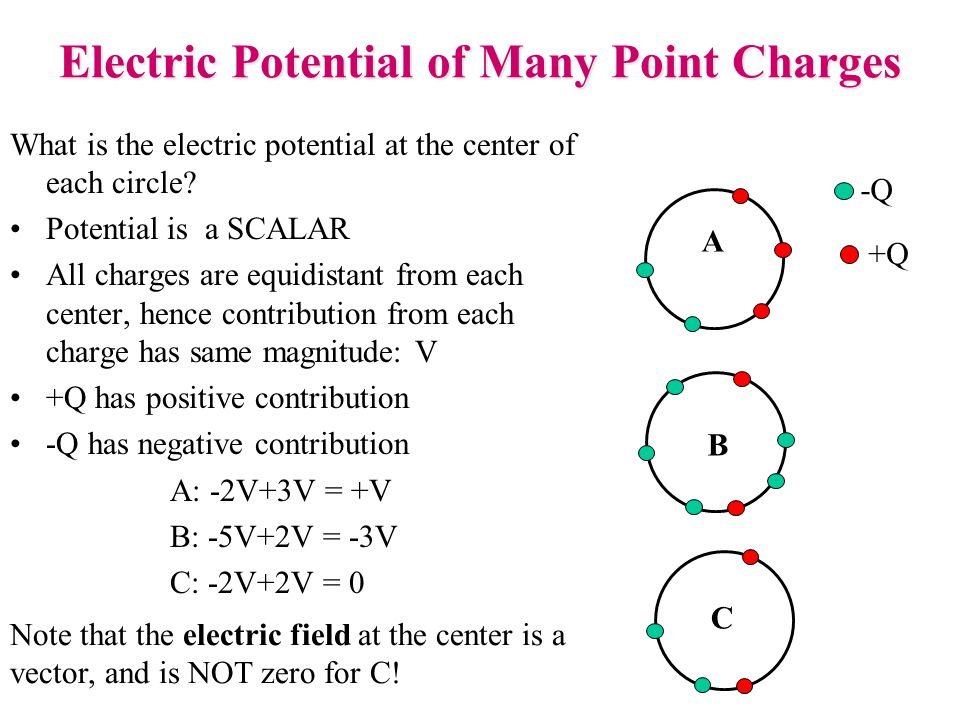 Electric Potential of Many Point Charges What is the electric potential at the center of each circle? Potential is a SCALAR All charges are equidistan