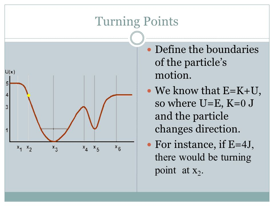 Turning Points Define the boundaries of the particle's motion. We know that E=K+U, so where U=E, K= 0 J and the particle changes direction. For instan