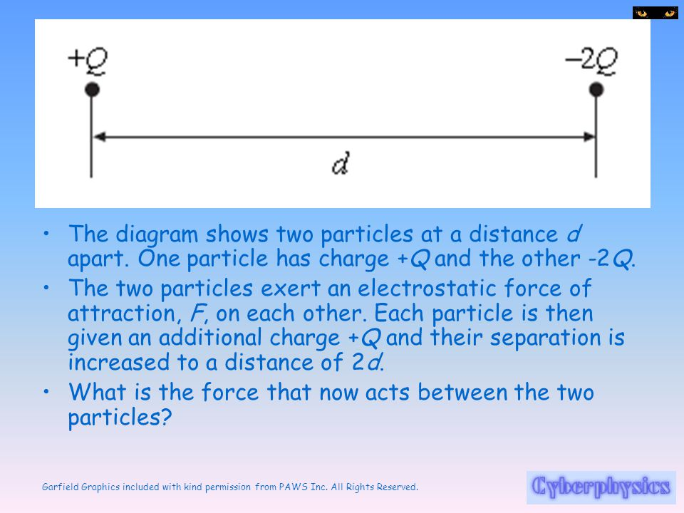 Garfield Graphics included with kind permission from PAWS Inc. All Rights Reserved. The diagram shows two particles at a distance d apart. One particl