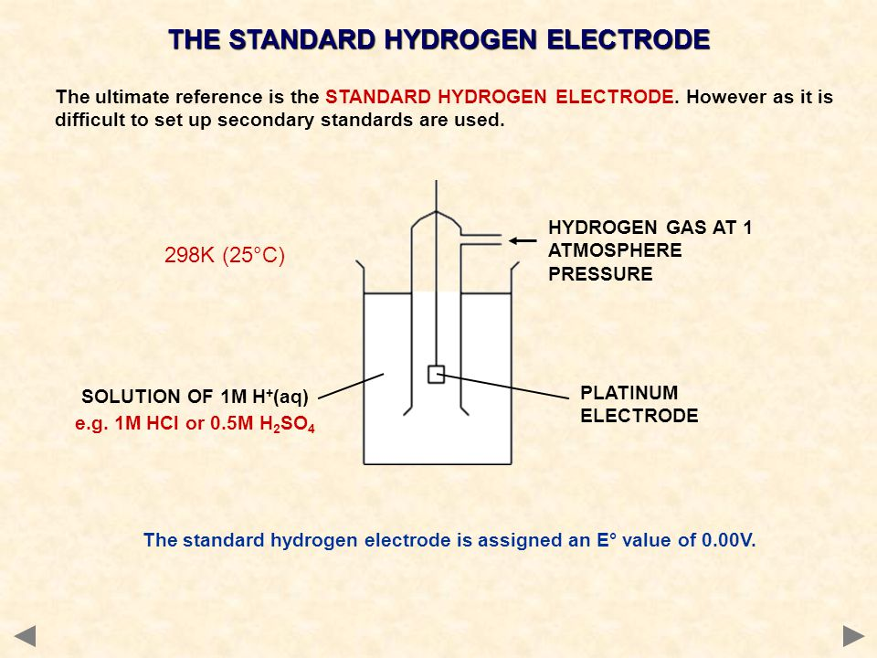 The ultimate reference is the STANDARD HYDROGEN ELECTRODE. However as it is difficult to set up secondary standards are used. THE STANDARD HYDROGEN EL