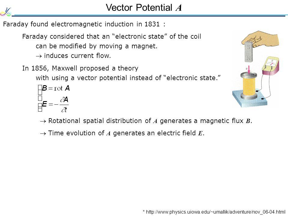 Vector Potential A Faraday found electromagnetic induction in 1831 : * http://www.physics.uiowa.edu/~umallik/adventure/nov_06-04.html Faraday consider