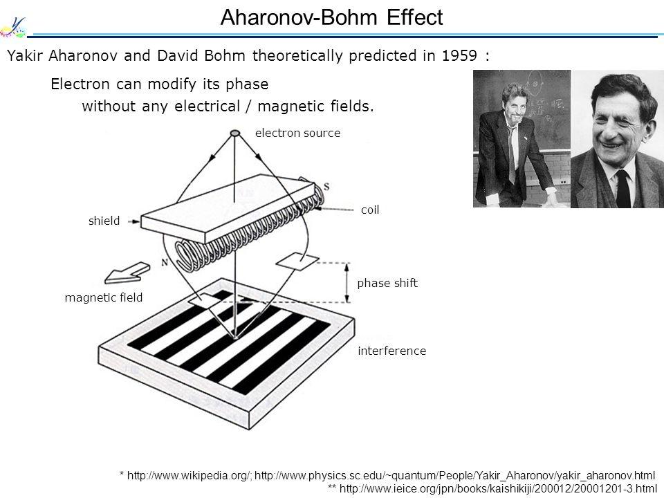 Aharonov-Bohm Effect ** http://www.ieice.org/jpn/books/kaishikiji/200012/20001201-3.html Yakir Aharonov and David Bohm theoretically predicted in 1959