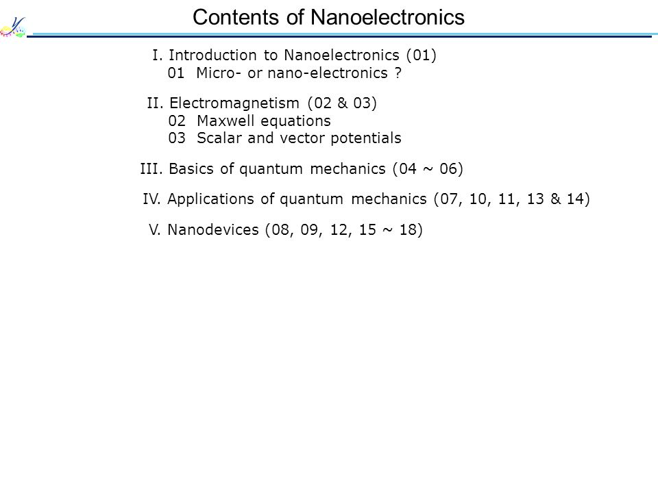 Contents of Nanoelectronics I. Introduction to Nanoelectronics (01) 01 Micro- or nano-electronics .