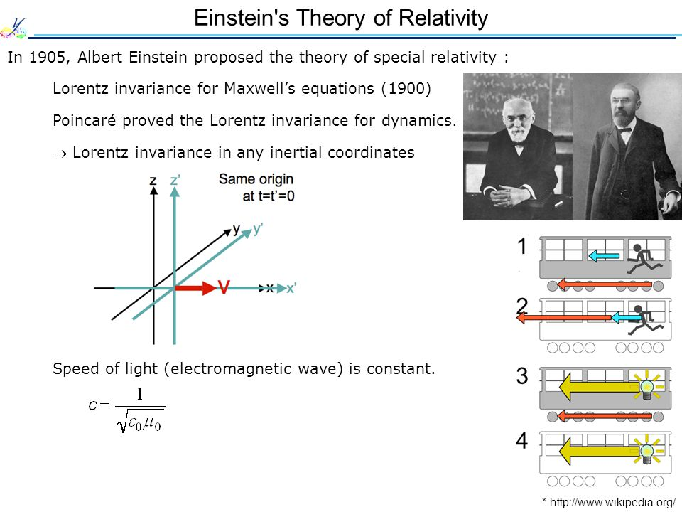 Einstein's Theory of Relativity In 1905, Albert Einstein proposed the theory of special relativity : Speed of light (electromagnetic wave) is constant
