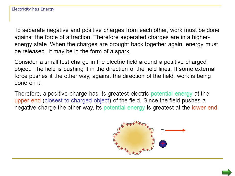 Electricity has Energy To separate negative and positive charges from each other, work must be done against the force of attraction.