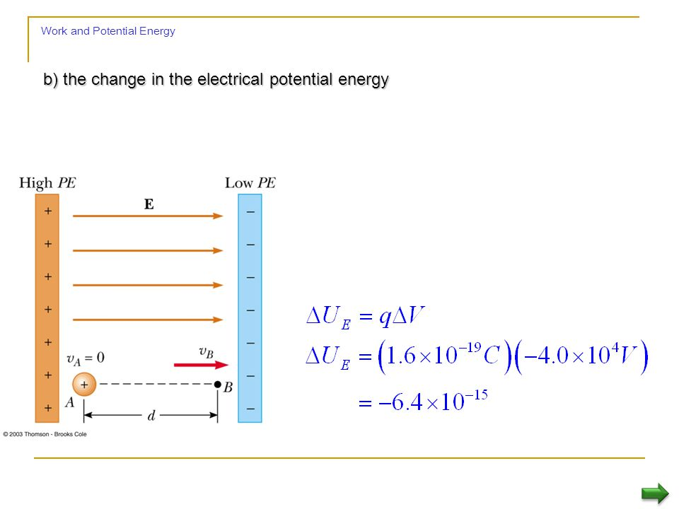 A proton moves from rest in an electric field of 8.0  10 4 V/m along the +x axis for 50 cm. Find: a) the change in in the electric potential a) the c