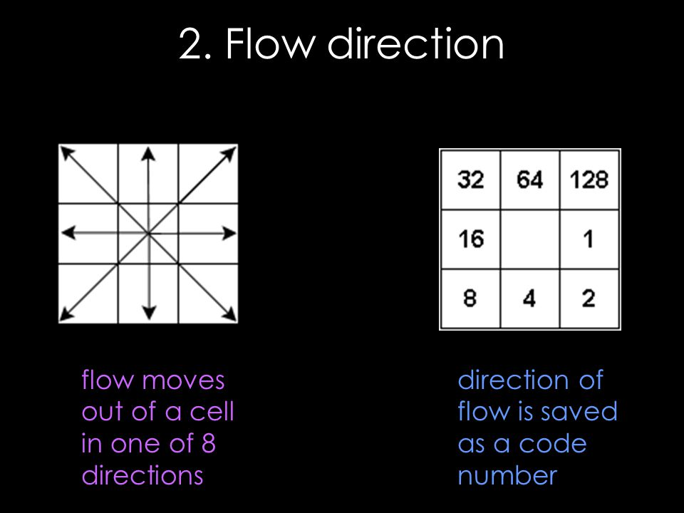 2. Flow direction flow moves out of a cell in one of 8 directions direction of flow is saved as a code number