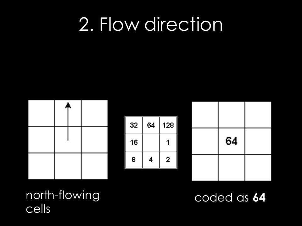 2. Flow direction north-flowing cells coded as 64