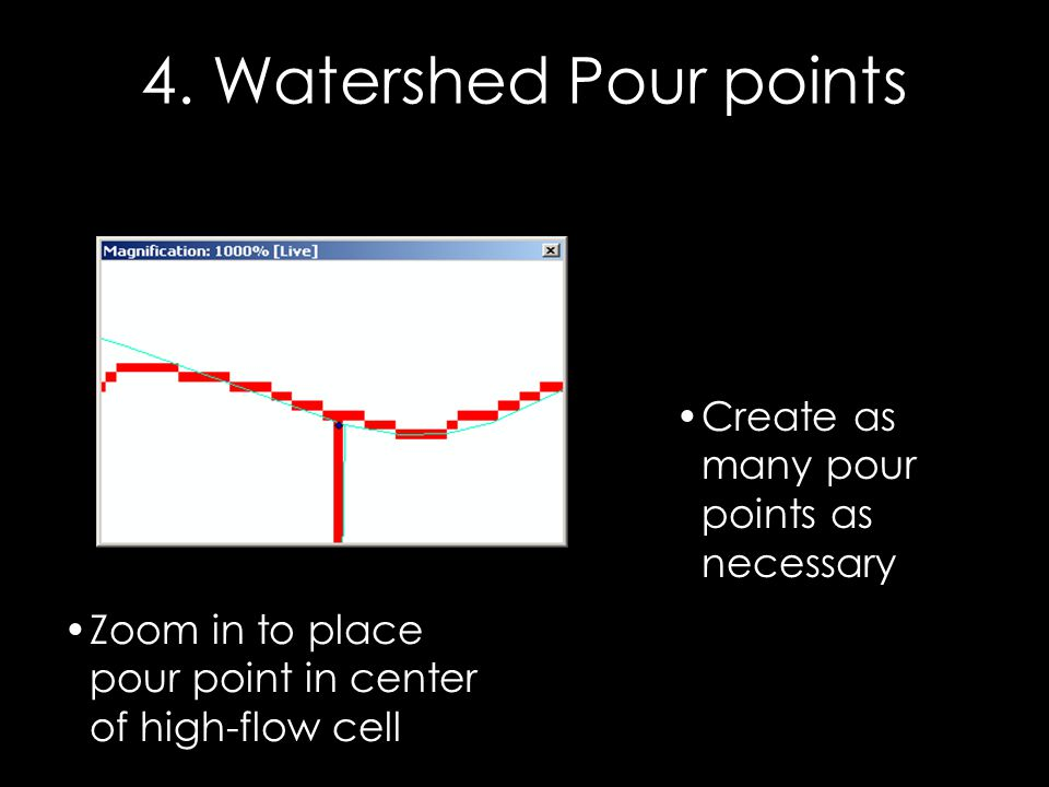 4. Watershed Pour points Zoom in to place pour point in center of high-flow cell Create as many pour points as necessary