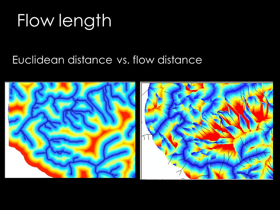 Flow length Euclidean distance vs. flow distance