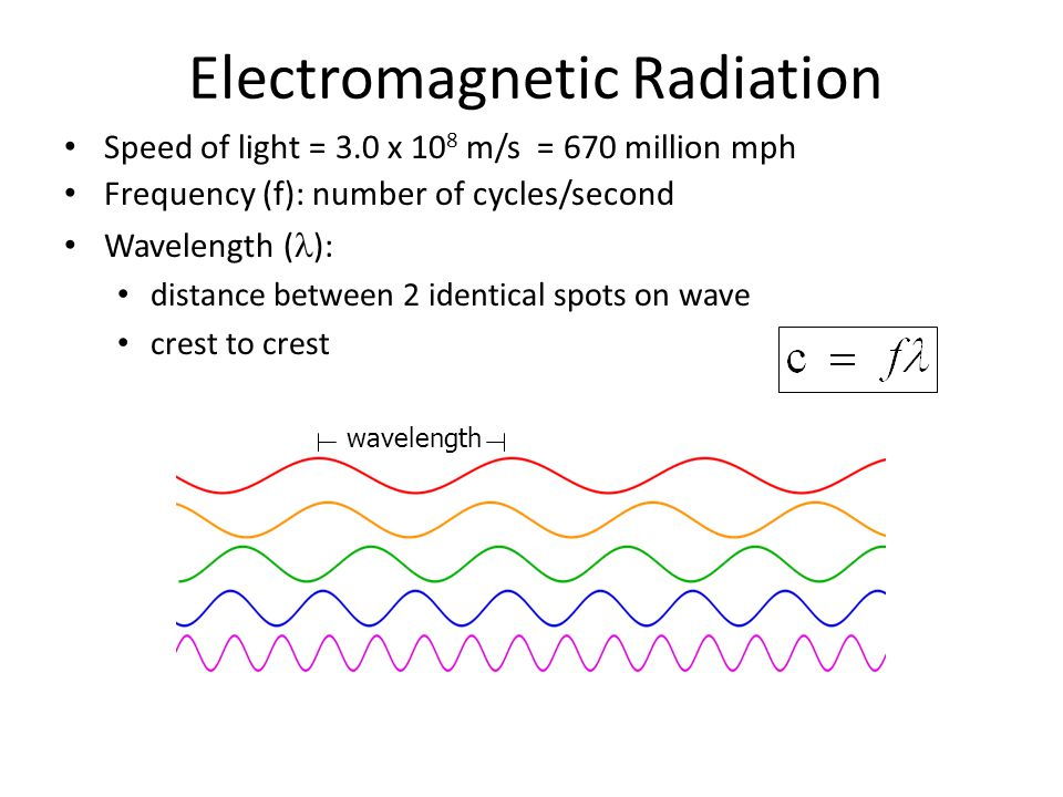 wavelength Electromagnetic Radiation Speed of light = 3.0 x 10 8 m/s = 670 million mph Frequency (f): number of cycles/second Wavelength ( ): distance