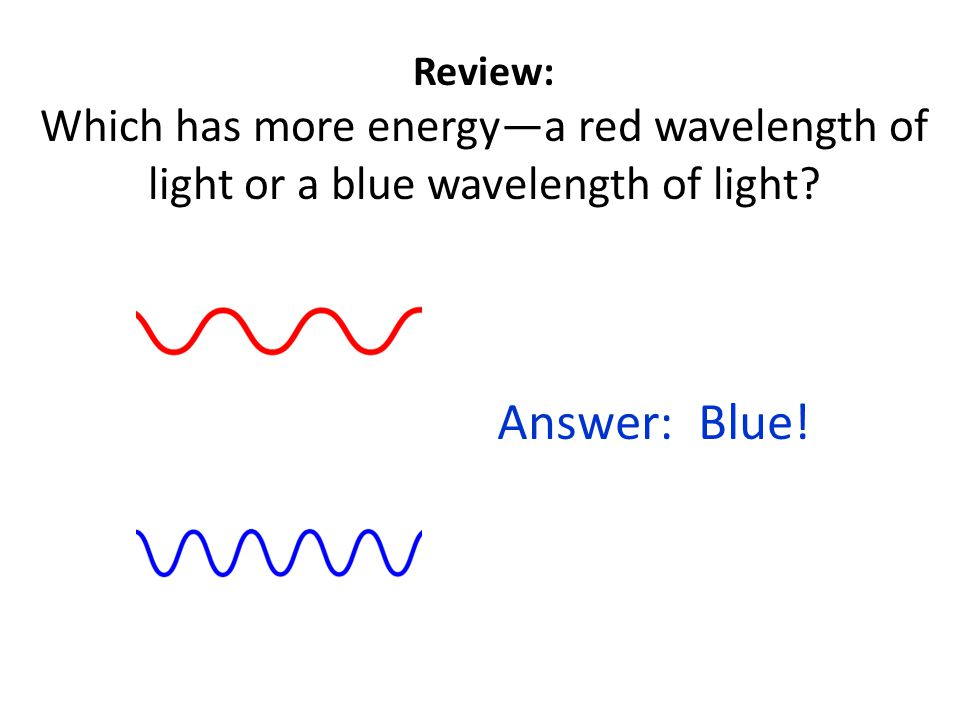 Review: Which has more energy—a red wavelength of light or a blue wavelength of light? Answer: Blue!