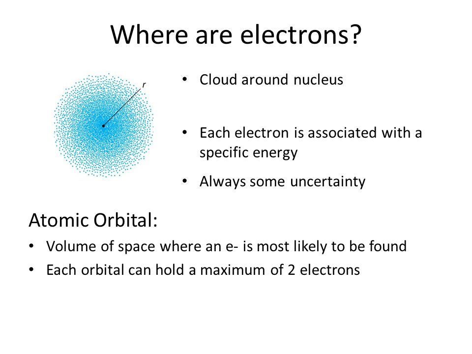 Where are electrons? Atomic Orbital: Volume of space where an e- is most likely to be found Each orbital can hold a maximum of 2 electrons Cloud aroun