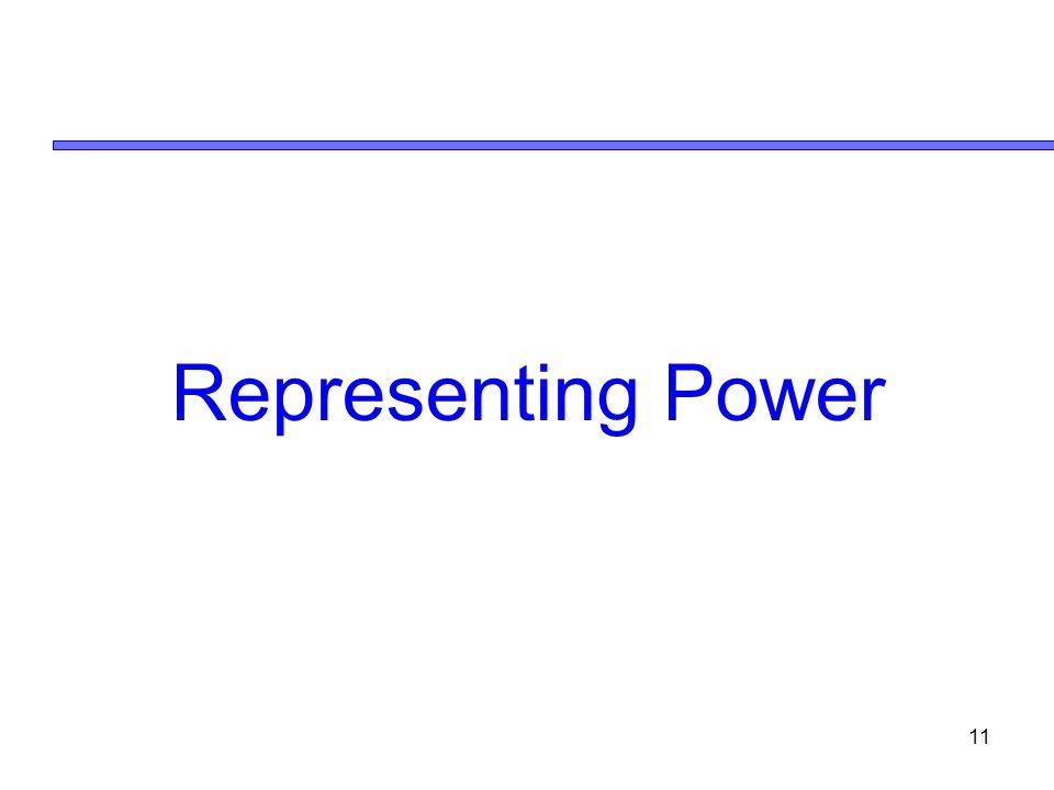 11 Representing Power
