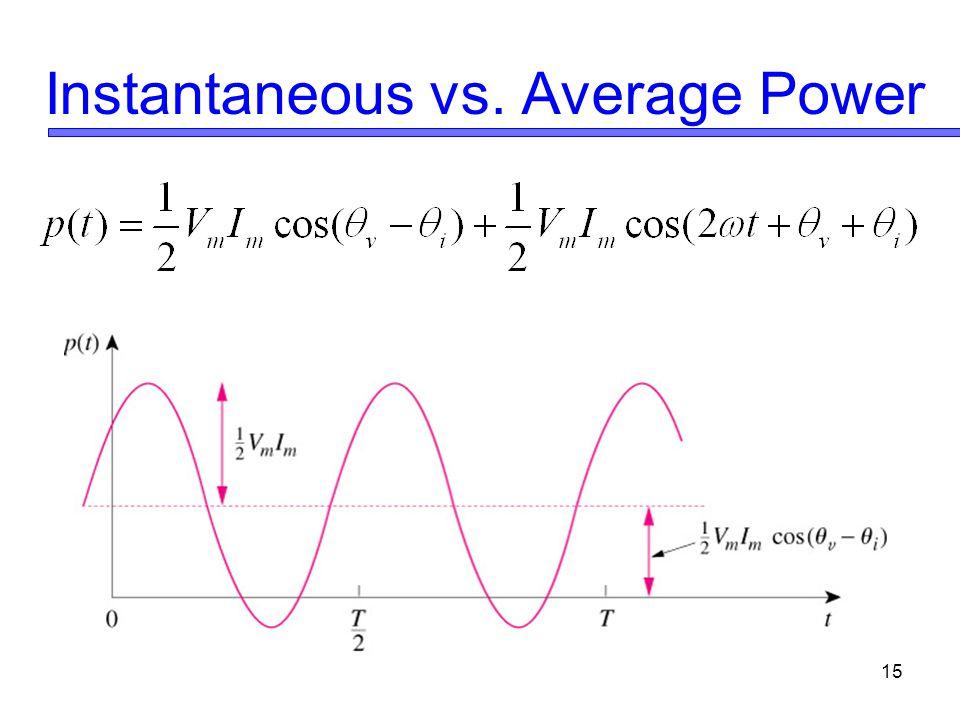 15 Instantaneous vs. Average Power
