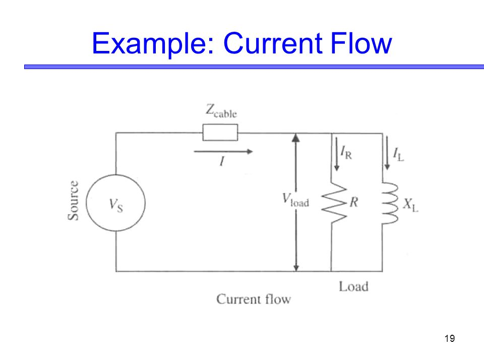 19 Example: Current Flow