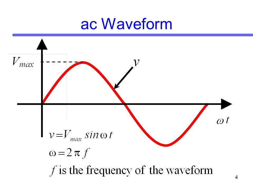 5 How AC is Generated Stator Windings N S Rotor