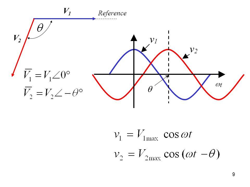 20 Example: Power Flow