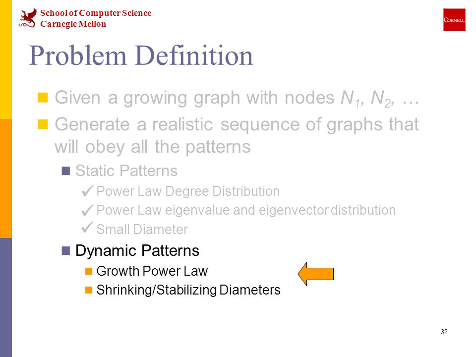 School of Computer Science Carnegie Mellon 32 Problem Definition Given a growing graph with nodes N 1, N 2, … Generate a realistic sequence of graphs that will obey all the patterns Static Patterns Power Law Degree Distribution Power Law eigenvalue and eigenvector distribution Small Diameter Dynamic Patterns Growth Power Law Shrinking/Stabilizing Diameters