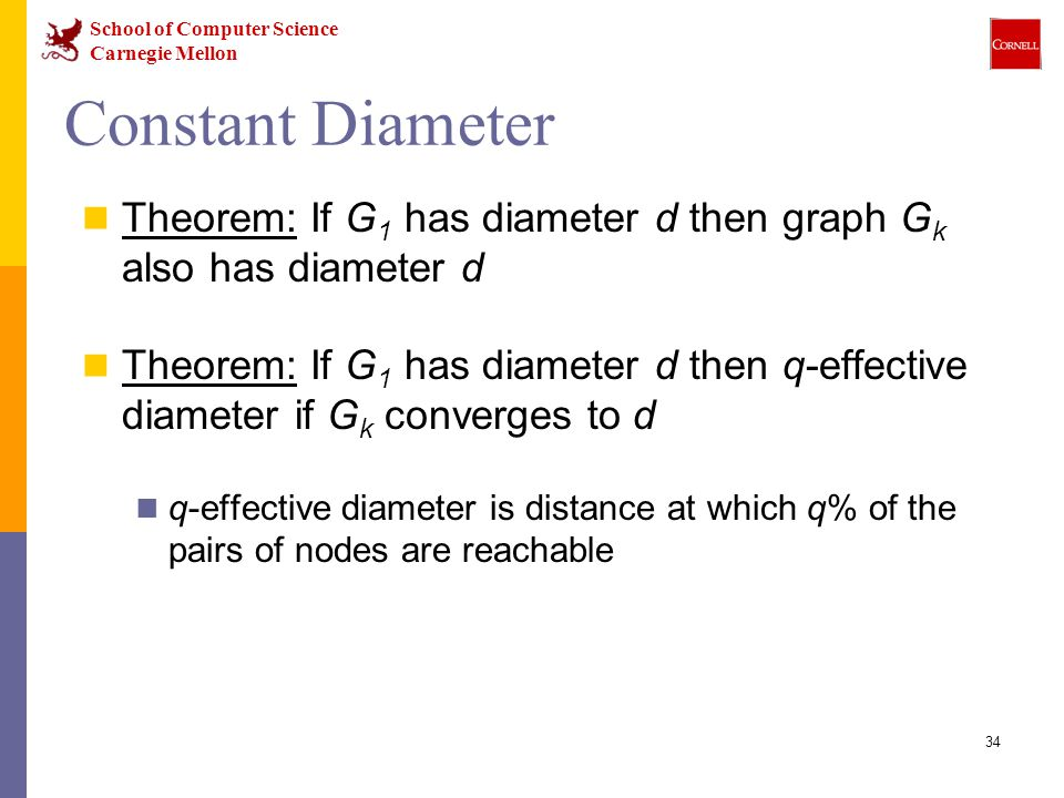 School of Computer Science Carnegie Mellon 34 Constant Diameter Theorem: If G 1 has diameter d then graph G k also has diameter d Theorem: If G 1 has diameter d then q-effective diameter if G k converges to d q-effective diameter is distance at which q% of the pairs of nodes are reachable