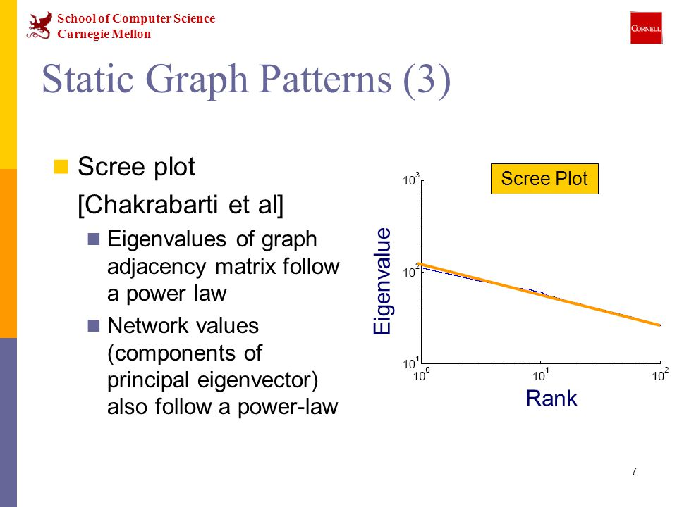 School of Computer Science Carnegie Mellon 7 Static Graph Patterns (3) Scree plot [Chakrabarti et al] Eigenvalues of graph adjacency matrix follow a power law Network values (components of principal eigenvector) also follow a power-law Rank Eigenvalue Scree Plot