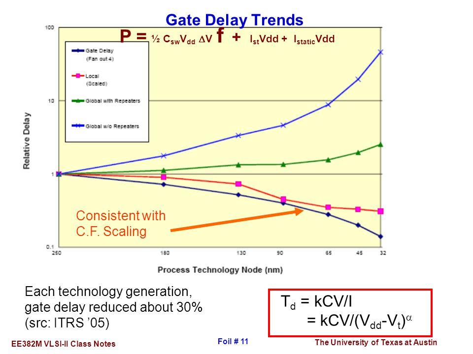The University of Texas at Austin EE382M VLSI-II Class Notes Foil # 11 Gate Delay Trends T d = kCV/I = kCV/(V dd -V t )  Each technology generation,