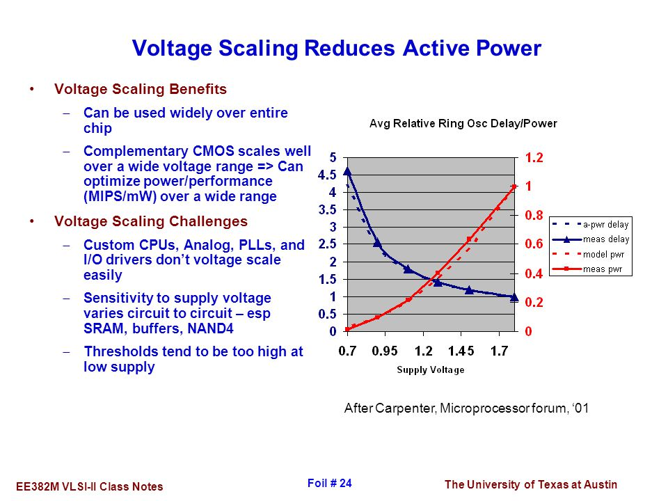 The University of Texas at Austin EE382M VLSI-II Class Notes Foil # 24 Voltage Scaling Reduces Active Power Voltage Scaling Benefits  Can be used wid