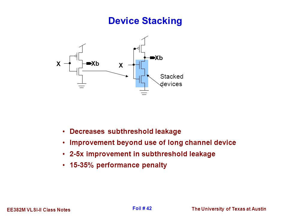 The University of Texas at Austin EE382M VLSI-II Class Notes Foil # 42 Device Stacking Decreases subthreshold leakage Improvement beyond use of long c
