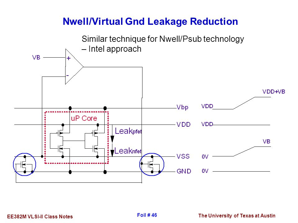The University of Texas at Austin EE382M VLSI-II Class Notes Foil # 46 Nwell/Virtual Gnd Leakage Reduction Similar technique for Nwell/Psub technology