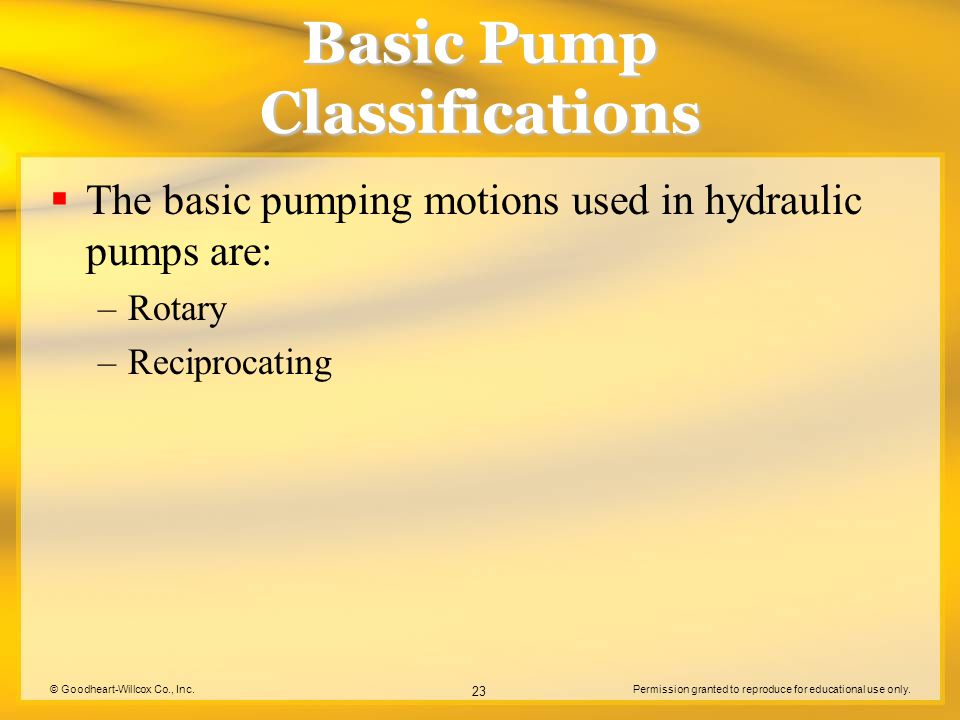 © Goodheart-Willcox Co., Inc.Permission granted to reproduce for educational use only. 23 Basic Pump Classifications  The basic pumping motions used