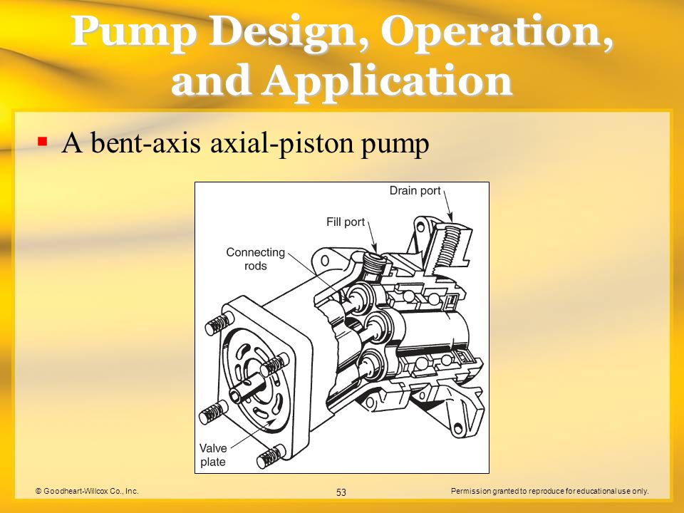© Goodheart-Willcox Co., Inc.Permission granted to reproduce for educational use only. 53 Pump Design, Operation, and Application  A bent-axis axial-