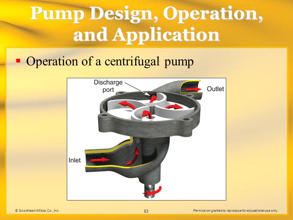 © Goodheart-Willcox Co., Inc.Permission granted to reproduce for educational use only. 63 Pump Design, Operation, and Application  Operation of a cen