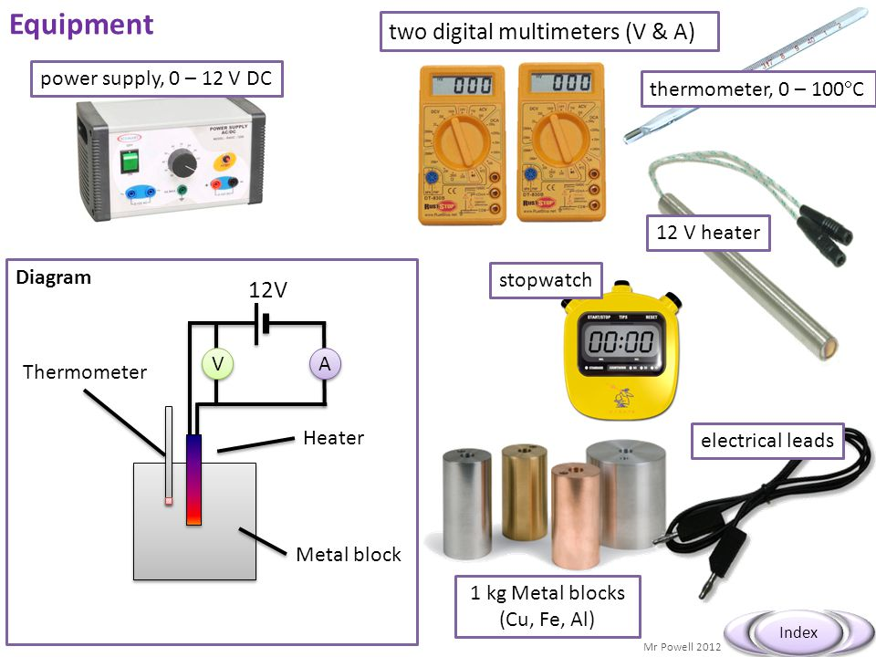 Mr Powell 2012 Index Diagram Equipment two digital multimeters (V & A) 12V Metal block Heater Thermometer A A V V 1 kg Metal blocks (Cu, Fe, Al) therm