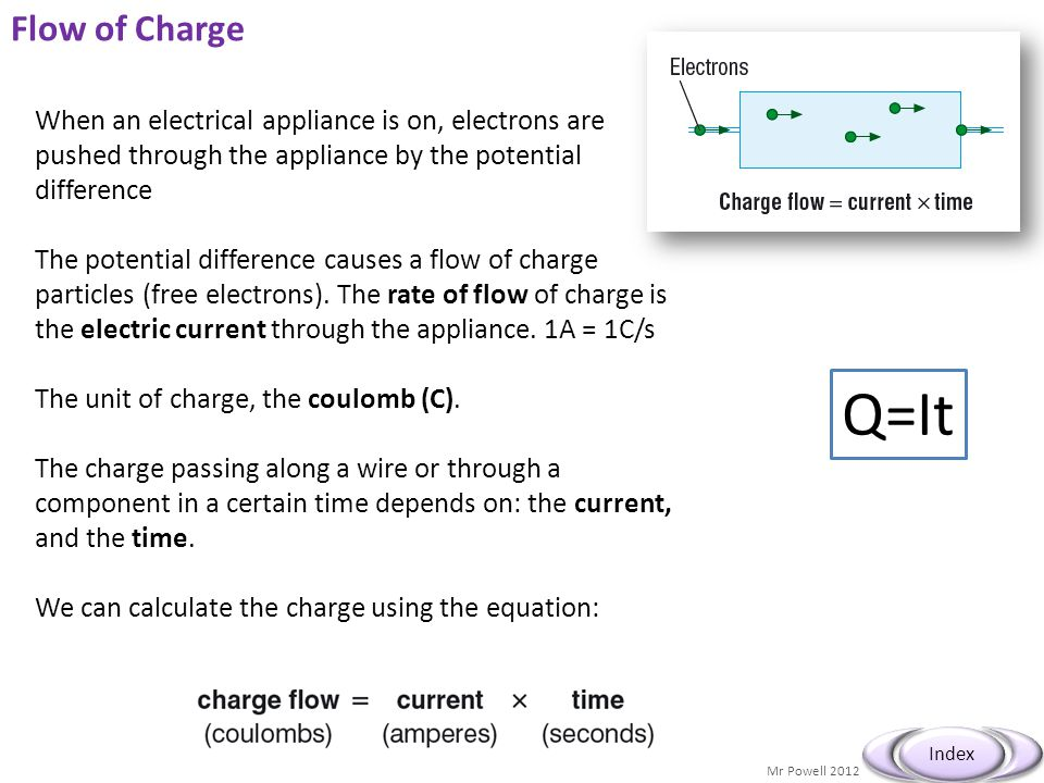 Mr Powell 2012 Index Flow of Charge When an electrical appliance is on, electrons are pushed through the appliance by the potential difference The pot