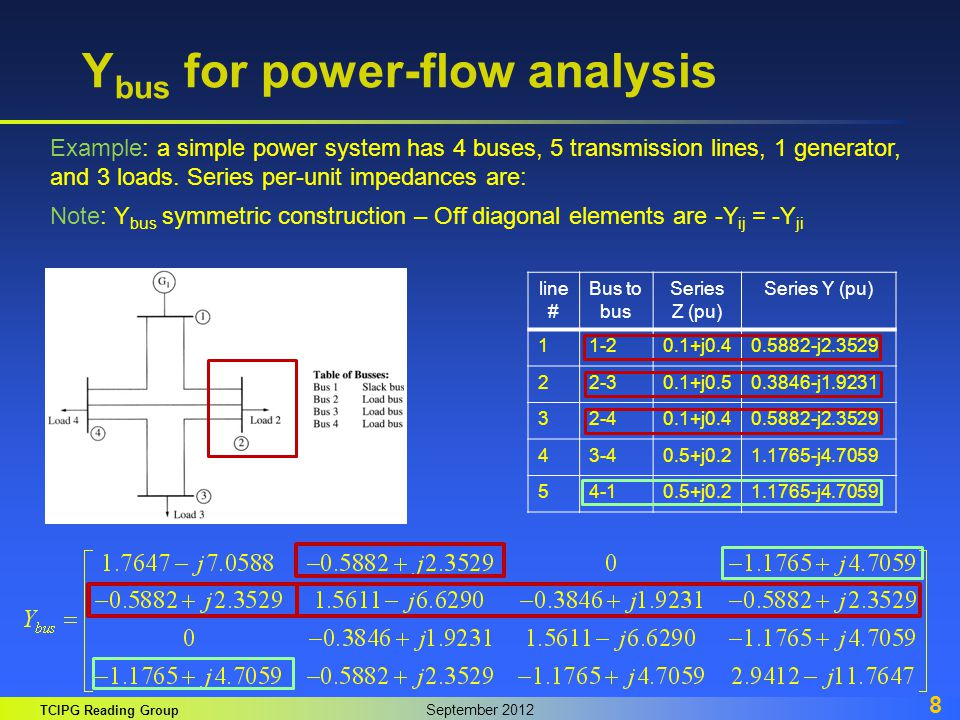 TCIPG Reading Group September 2012 8 Y bus for power-flow analysis line # Bus to bus Series Z (pu) Series Y (pu) 11-20.1+j0.40.5882-j2.3529 22-30.1+j0
