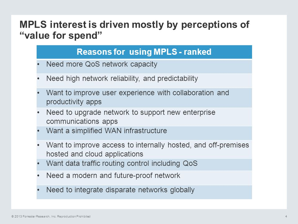 """© 2013 Forrester Research, Inc. Reproduction Prohibited4 MPLS interest is driven mostly by perceptions of """"value for spend"""" Reasons for using MPLS - r"""