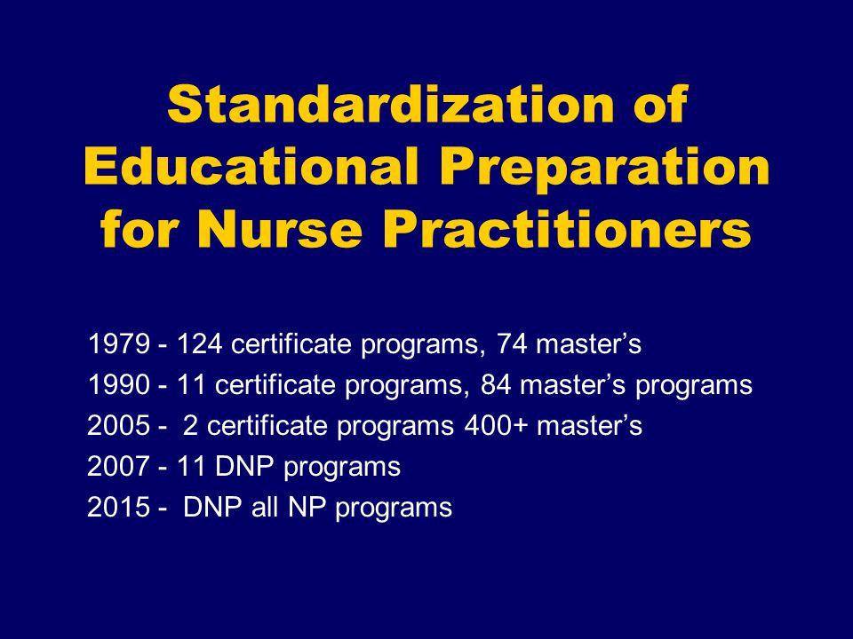 Standardization of Educational Preparation for Nurse Practitioners 1979 - 124 certificate programs, 74 master's 1990 - 11 certificate programs, 84 master's programs 2005 - 2 certificate programs 400+ master's 2007 - 11 DNP programs 2015 - DNP all NP programs
