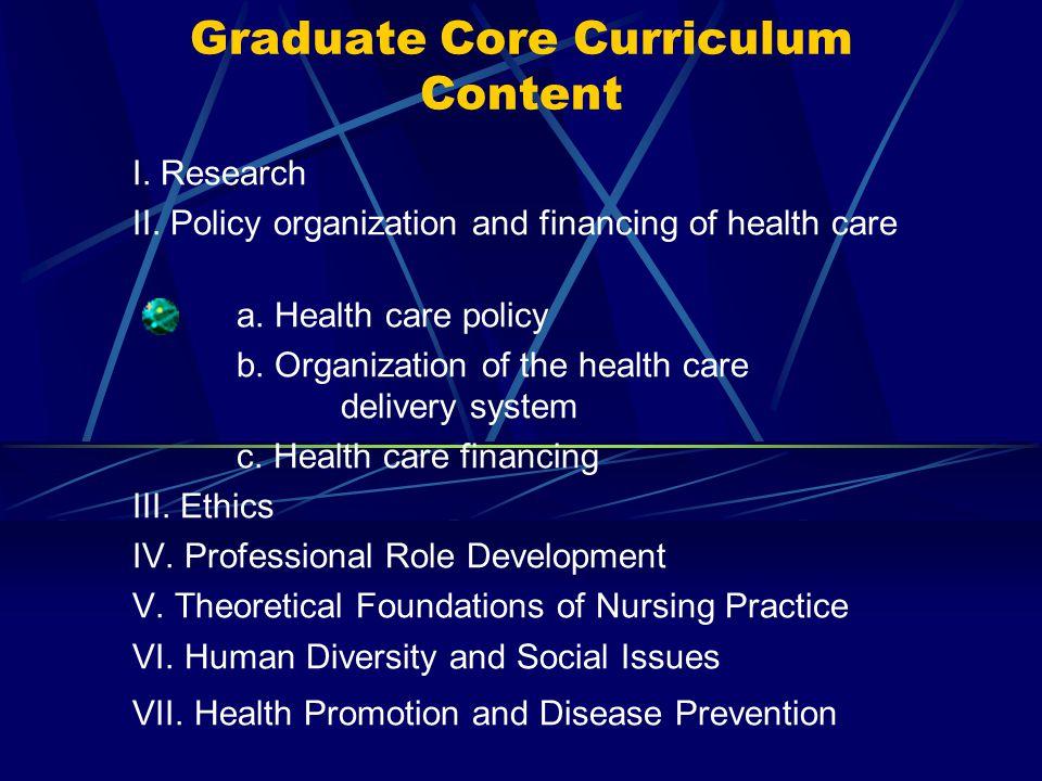 Graduate Core Curriculum Content I.Research II.