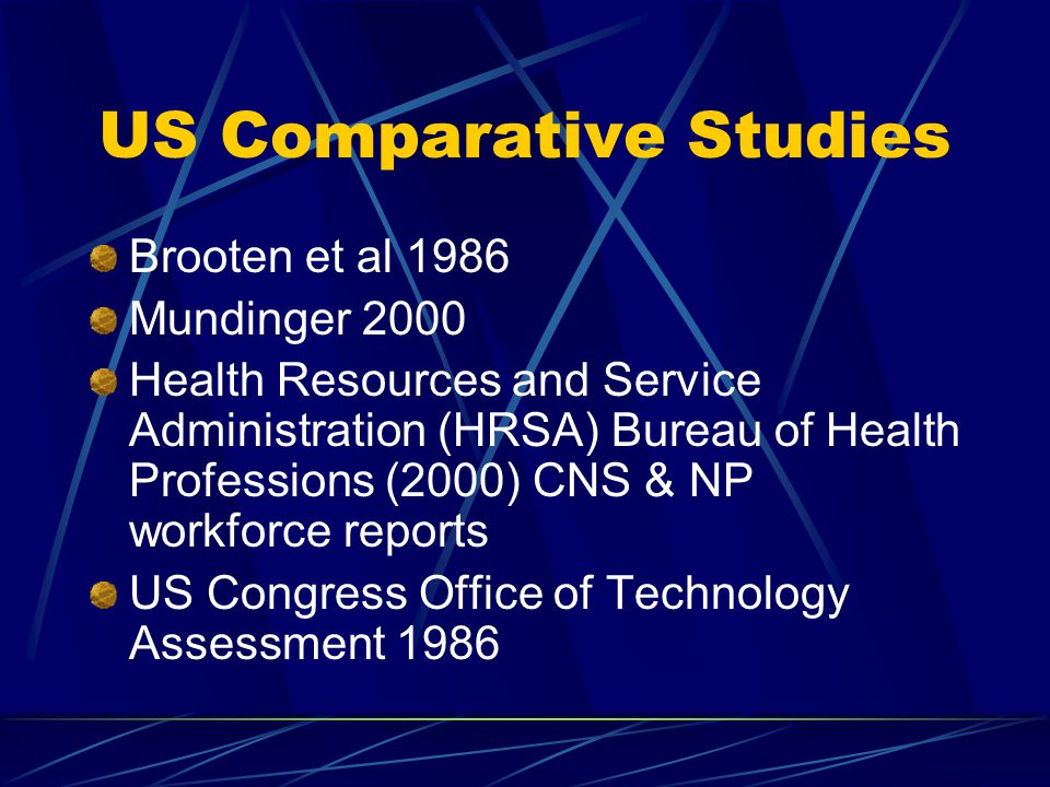 US Comparative Studies Brooten et al 1986 Mundinger 2000 Health Resources and Service Administration (HRSA) Bureau of Health Professions (2000) CNS & NP workforce reports US Congress Office of Technology Assessment 1986