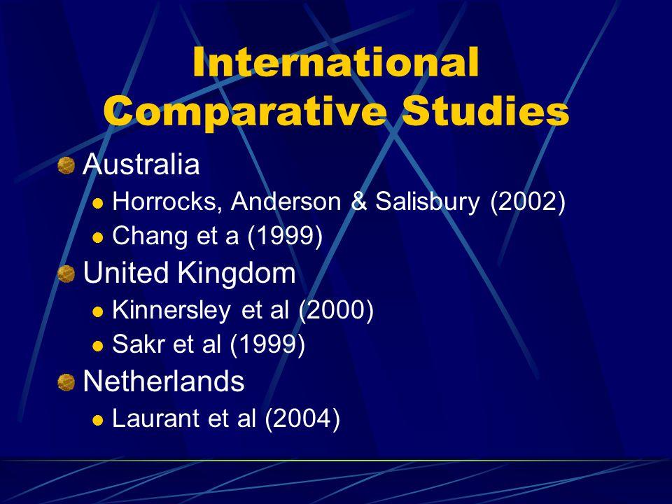 International Comparative Studies Australia Horrocks, Anderson & Salisbury (2002) Chang et a (1999) United Kingdom Kinnersley et al (2000) Sakr et al (1999) Netherlands Laurant et al (2004)