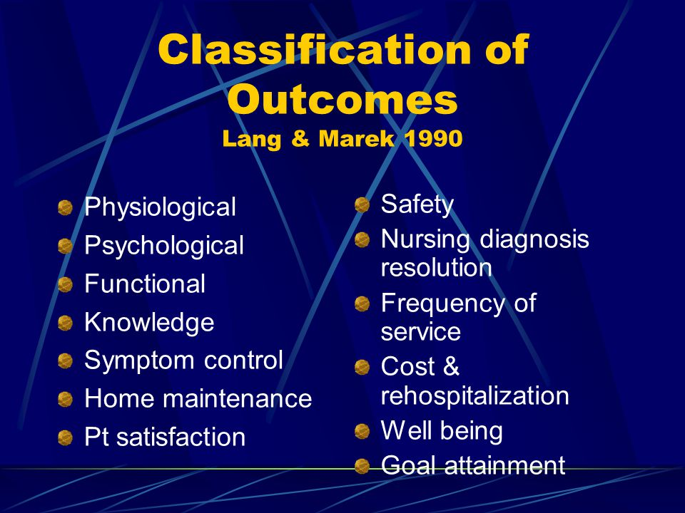 Classification of Outcomes Lang & Marek 1990 Physiological Psychological Functional Knowledge Symptom control Home maintenance Pt satisfaction Safety Nursing diagnosis resolution Frequency of service Cost & rehospitalization Well being Goal attainment