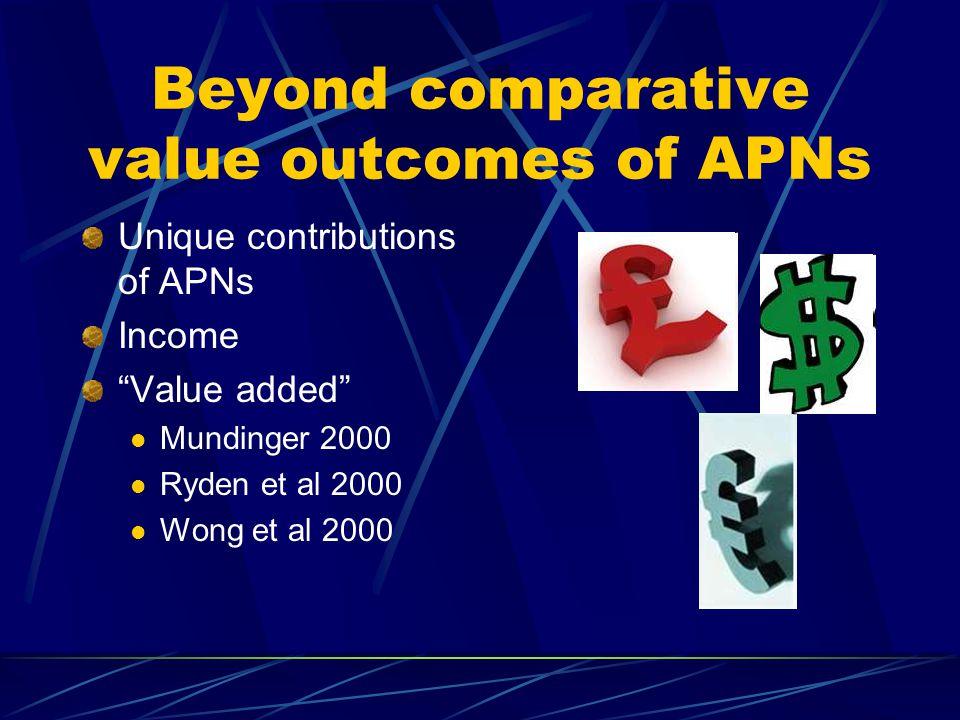 Beyond comparative value outcomes of APNs Unique contributions of APNs Income Value added Mundinger 2000 Ryden et al 2000 Wong et al 2000