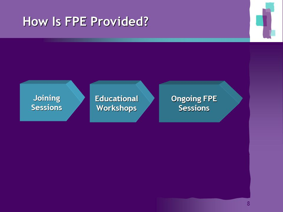 8 How Is FPE Provided Joining Sessions Educational Workshops Ongoing FPE Sessions