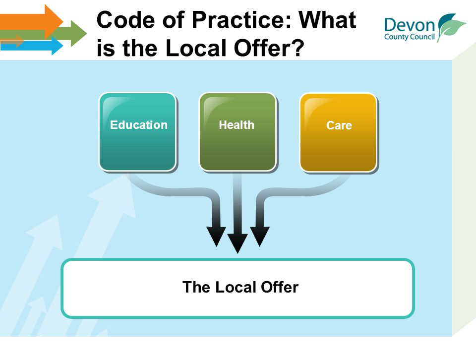 EducationHealth Care The Local Offer Code of Practice: What is the Local Offer?