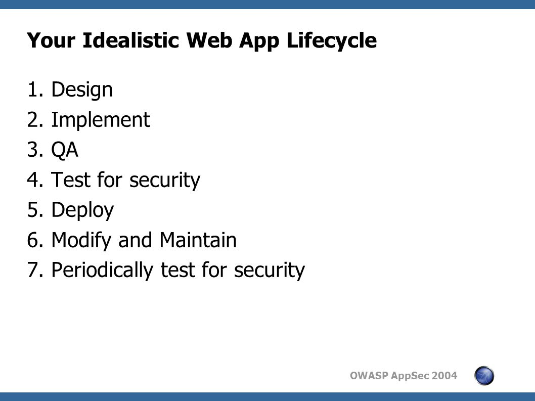 OWASP AppSec 2004 Your Idealistic Web App Lifecycle 1.Design 2.Implement 3.QA 4.Test for security 5.Deploy 6.Modify and Maintain 7.Periodically test for security