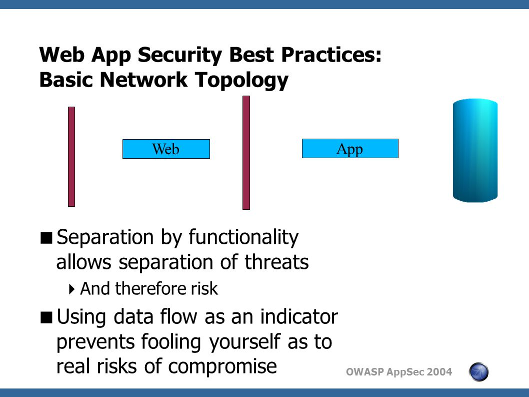 OWASP AppSec 2004 Web App Security Best Practices: Basic Network Topology  Separation by functionality allows separation of threats  And therefore risk  Using data flow as an indicator prevents fooling yourself as to real risks of compromise Web App
